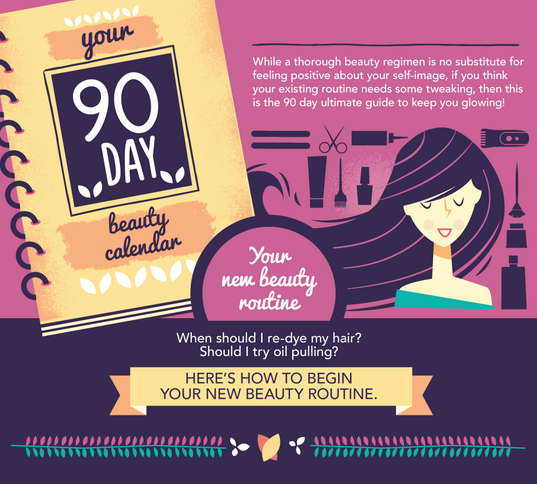 90 day beauty guide [Infographic]