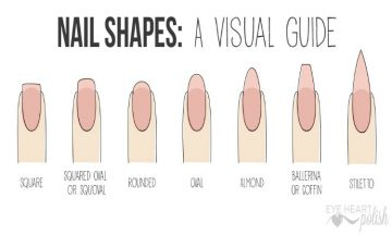 Top summer nail shapes