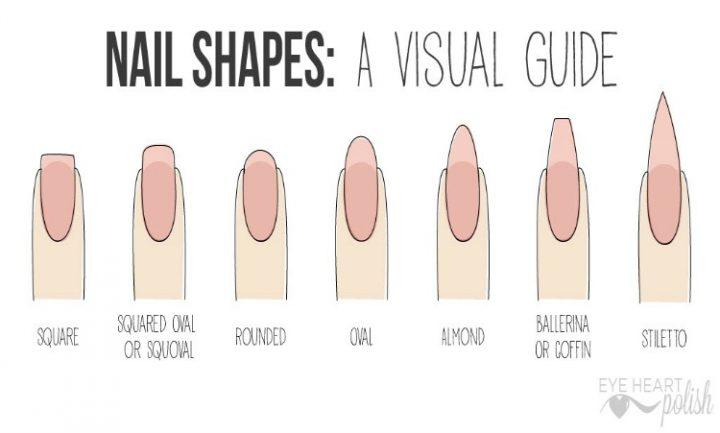Top summer nail shapes